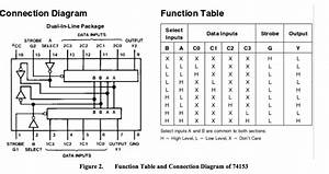 Refer To The 74153 Chip U0026 39 S Function Table And Conne