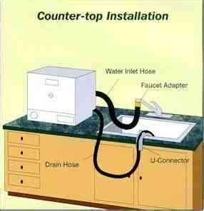 16 best images about portable dishwasher on Pinterest