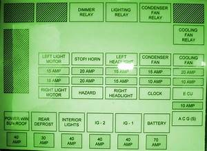 1989 Honda Prelude Si Automatic Fuse Box Diagram