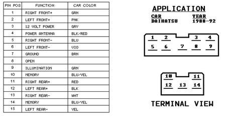 Daihatsu Car Radio Stereo Audio Wiring Diagram Autoradio