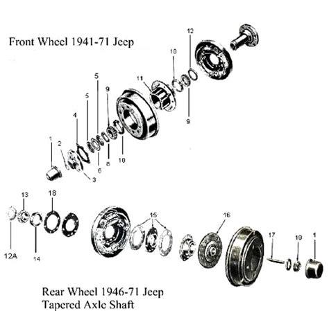 cjb wheel parts  bearings jeep willys cjb wheel