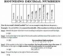 Rounding Decimals Worksheets ABITLIKETHIS Text Features Worksheets ABITLIKETHIS Rounding Decimals To The Nearest Tenth Worksheet ABITLIKETHIS Rounding Decimals Worksheets ABITLIKETHIS