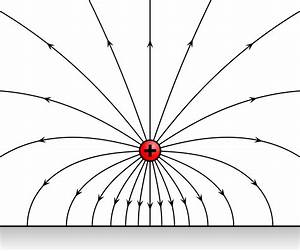 electric field wikipedia With insulator electricity wikipedia