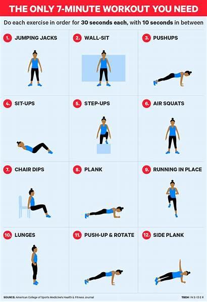 Workout Minute Shape Minuten Workouts Training Insider