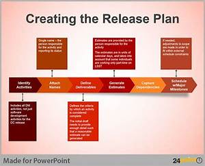Anyone Can Create A Release Plan Graphic Like This Using