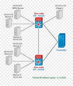 Wiring Diagram For A Network Switch