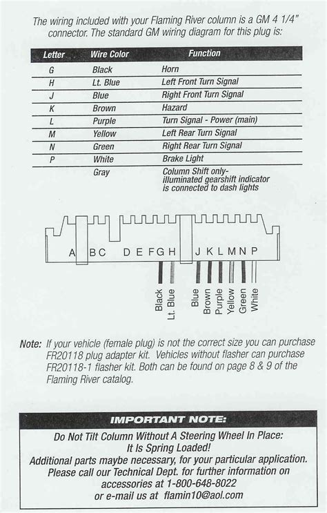 Gm Turn Signal Wiring Diagram 1985 by Rods Rosta Cruise The H A M B