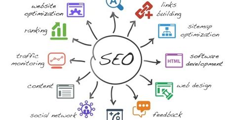 seo search engine optimization step by step your simple and effective seo process