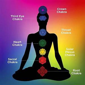 Seven Chakra Healing Therapy Center In Pune