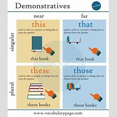 Demonstratives This That These Those  This Be My Teaching Skills!  Verbos Ingles, Gramática