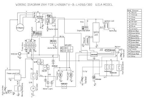 Polari Ranger 6x6 Wiring Diagram by 2005 Polaris Sportsman 500 Ho Wiring Diagram Diagrams