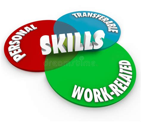 Skills Venn Diagram Personal Transferable Work Related. Professional Proposal Templates Microsoft Word. Ms Word 2010 Templates. Sample Of Kannada Informal Letter Writing Format. Time Card Calculator Quarter Hour Template