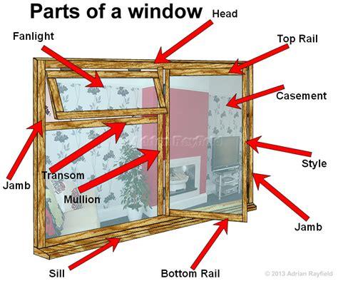 casement window property decorating