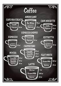 Espresso Chart Coffee Board Coffee Menu Coffee Shop Menu Coffee Recipes