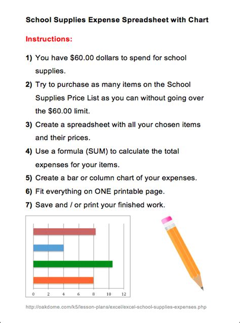 excel school supplies expense chart   computer lab
