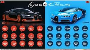 100+ [ Galaxy Bugatti Chiron ] 61 Best Bugatti 18 3