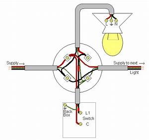 Electrical Wiring Diagram Australia