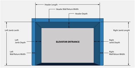 Measure Elevator Entance