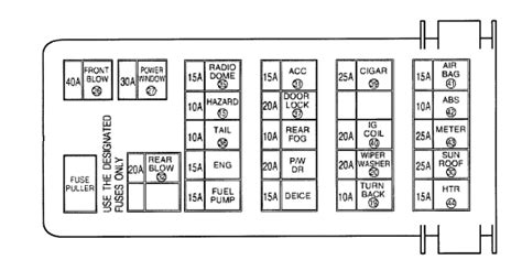 2003 Suzuki Aerio Fuse Diagram by I A 2004 Suzuki Xl 7 I Was Traveling 60 Mph And The
