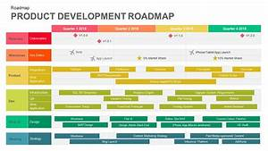Product Development Roadmap Template For Powerpoint And Keynote