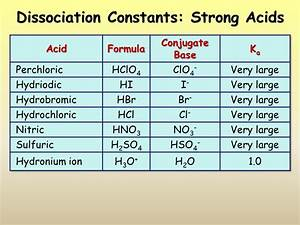 Acids  Ph And Equilibrium