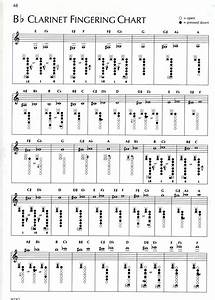 Instrument Fingering Charts