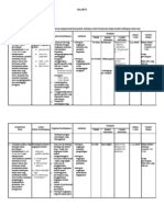 Contoh proposal ptk bahasa inggris smp 1. Contoh RPP Bhs. Inggris Kelas IX SMP (Bahan Peer Teaching ...