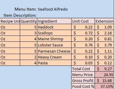 Food Costing Sheet Template by Potatoepete S Posts Social Media Connected Maine