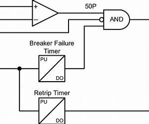 Breaker Failure Logic