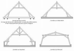 Ferme De Charpente : ferme charpente bois traditionnelle devis toiture ~ Melissatoandfro.com Idées de Décoration