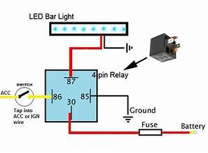 New Design 04-08 F150 Led Drl Lights - Page 2