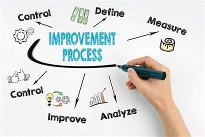 Improvement Process Plan Marker Hand Writing Concept