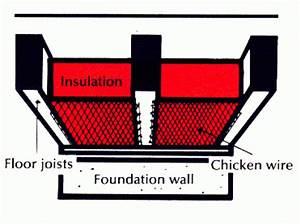 Use Of Chicken Wire In Installing Under