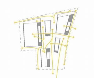Architecture Ventilation Path Diagram