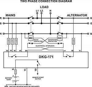 Datakom Dkg Mains Auto Transfer Switch