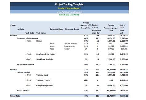 project status report template  excel spreadsheet