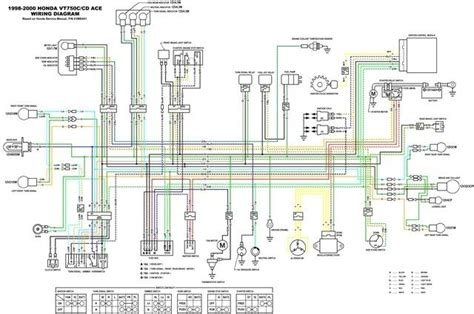 2005 honda civic wiring diagram fuse box and wiring diagram