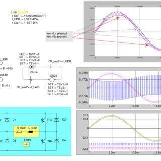 Pdf Interactive Simulation Power Electronics Circuits