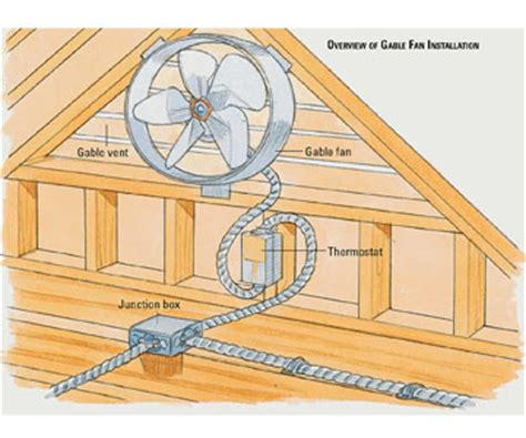 how to install an attic fan download free installing an attic fan electrical