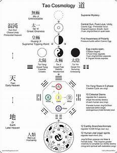 Dao Symbol Related Keywords - Dao Symbol Long Tail ...