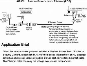 Gigabit Mode B Passive Poe Splitter