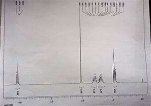 Solved: I'm Pretty Sure That I Synthesized Butyl Acetate ...