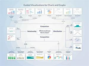 The Ultimate Guide To Data Visualization  Charts  Graphs