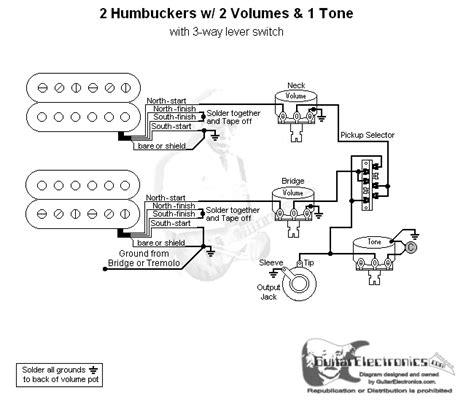 wiring diagram fender stratocaster wiring diagram 5 way