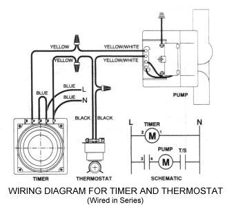 circulating wiring diagram circulating get free