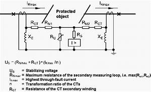 Differential Protection Of Transformers  Machines  Busbars
