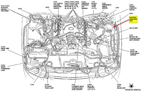 Lincoln Town Car Wiring Diagram Auto Electrical