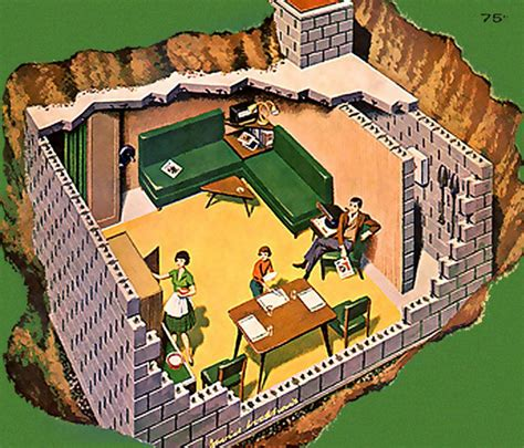 Social History Did Civilian Cold War Bunkers Plan For
