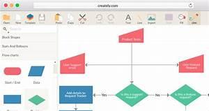 38 Innovative Visio Alternative Network Diagram Ideas