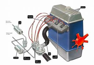 Fuel Pump How Works  Fuel  Free Engine Image For User